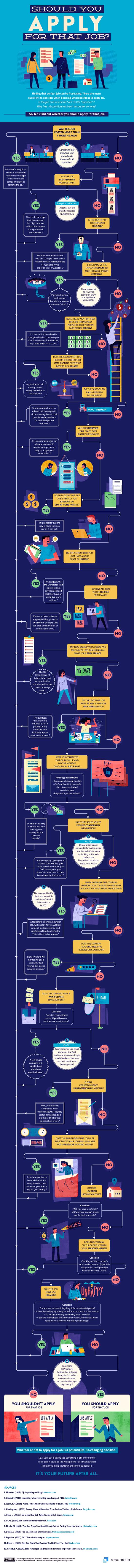 Job spec infographic