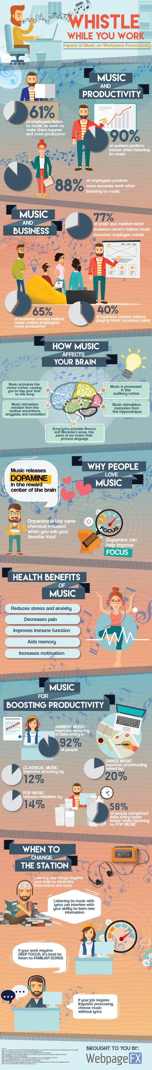music and productivity infographic
