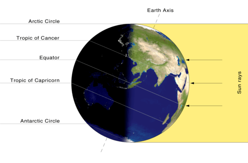 A graphic of the Earth with sunlight blazing on one half, the other in shadow.
