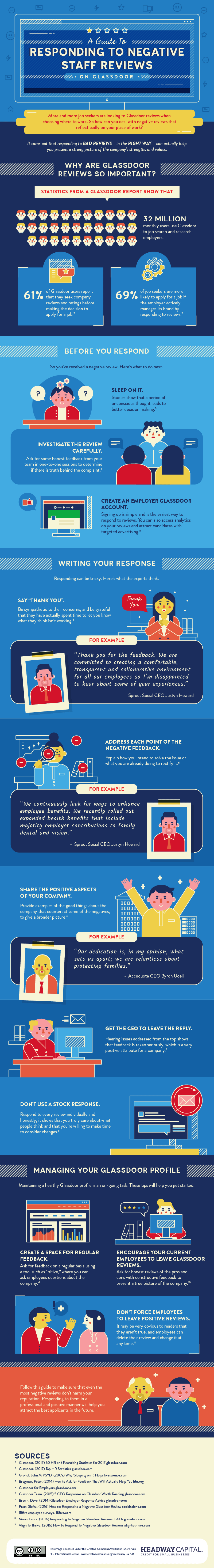 infographic about how you should react to negative reviews on Glassdoor