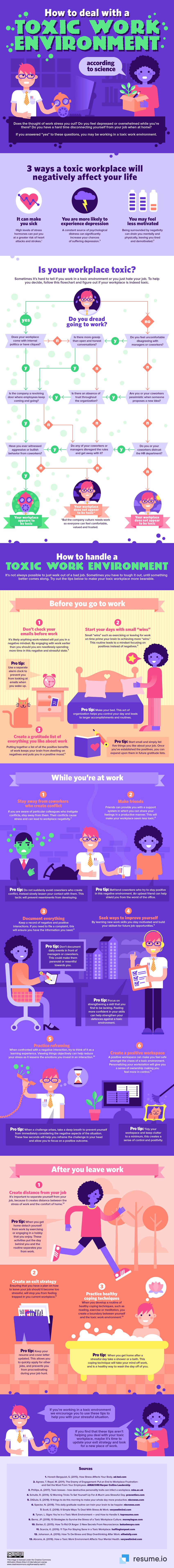 infographic about toxic work environment.