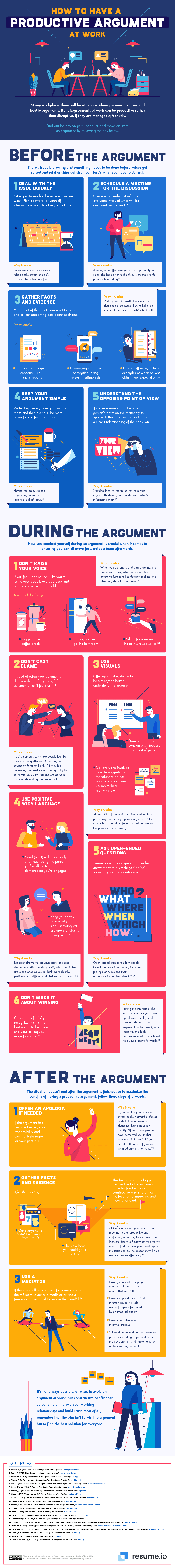 Productive argument at work infographic