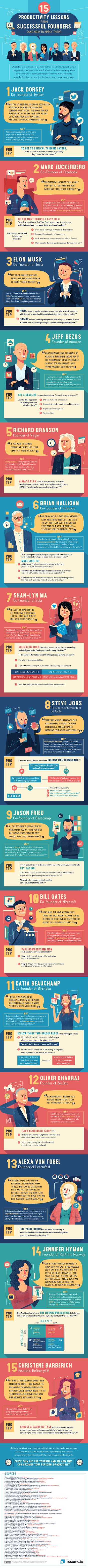 founder advice infographic