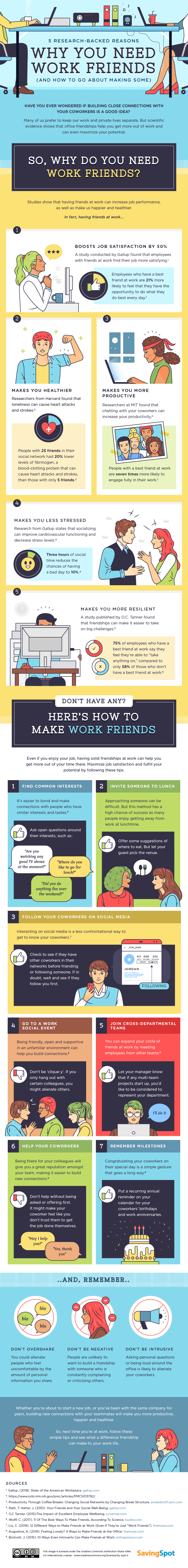 work friends infographic