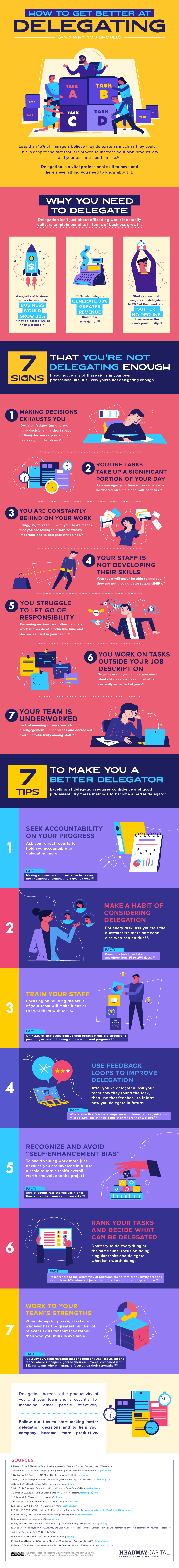 An infographic describing tips to improve delegation skills