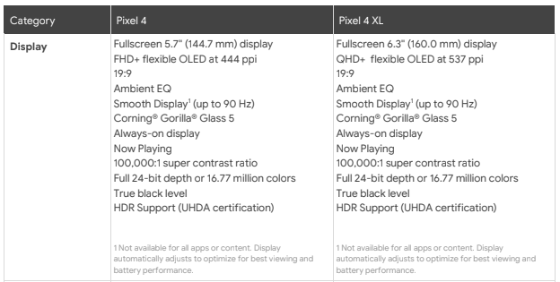A chart outlining the display features on both the Pixel 4 and the Pixel 4 XL.
