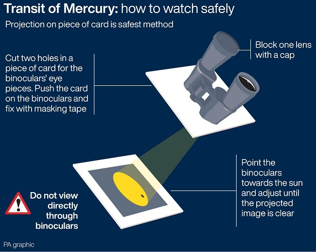 Infographic of how to see the Mercury transition safely.