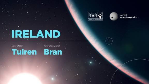 Infographic showing the names of an exoplanet and parent star named after Tuiren and Bran.