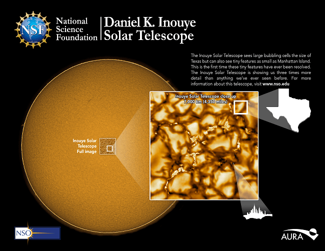 Infographic showing the scale of the cell-like structures on the sun's surface.
