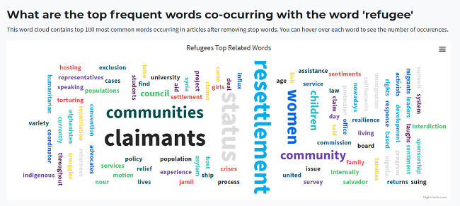 Screenshot from the Refugee Are site showing most frequent words co-ocurring with the word refugee.