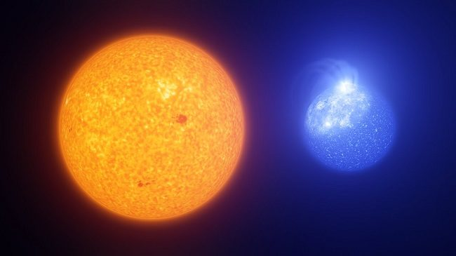 Artist's illustration of the sun being compared with horizontal branch stars.