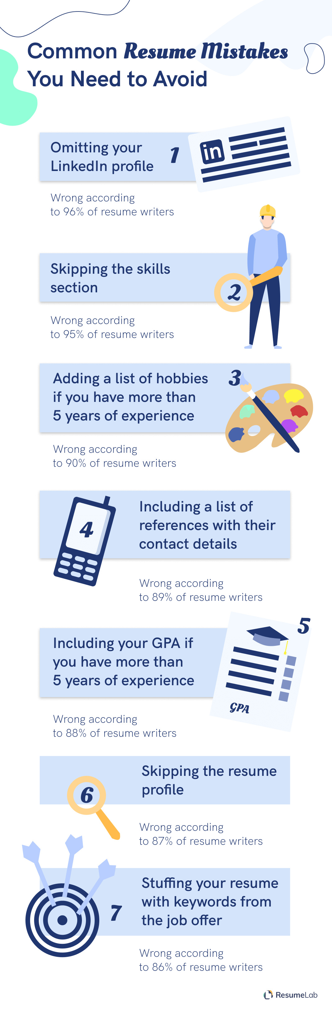 An infographic detailing the most common CV mistakes you should avoid.