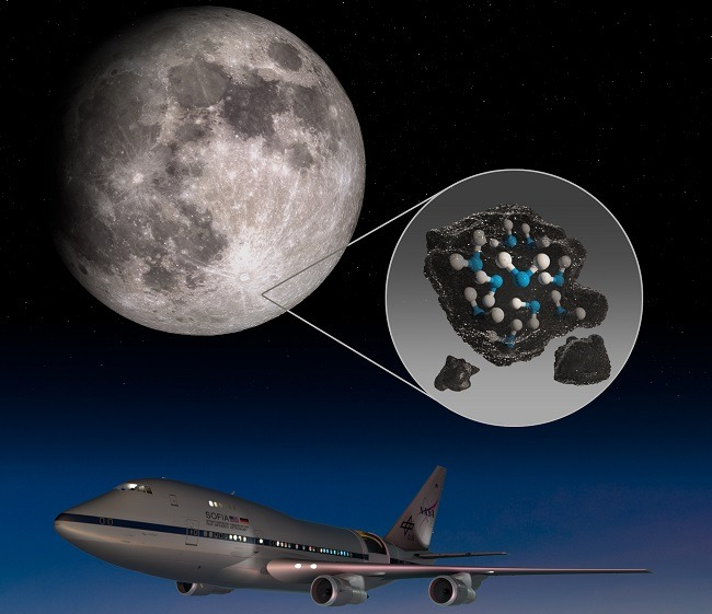 Illustration of NASA SOFIA aircraft observing the surface of the moon and a diagram of water trapped on the moon.