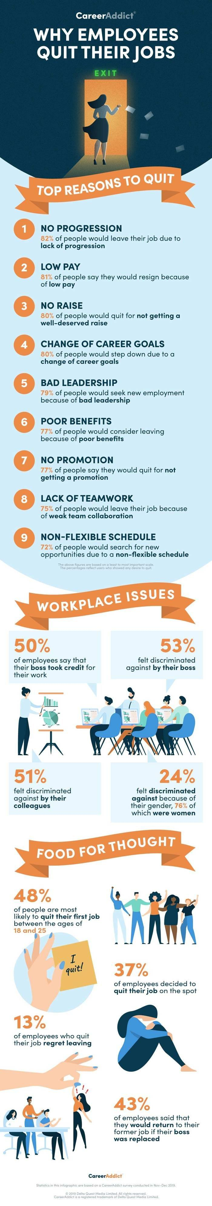 Infographic showing nine common reasons for employees quitting.