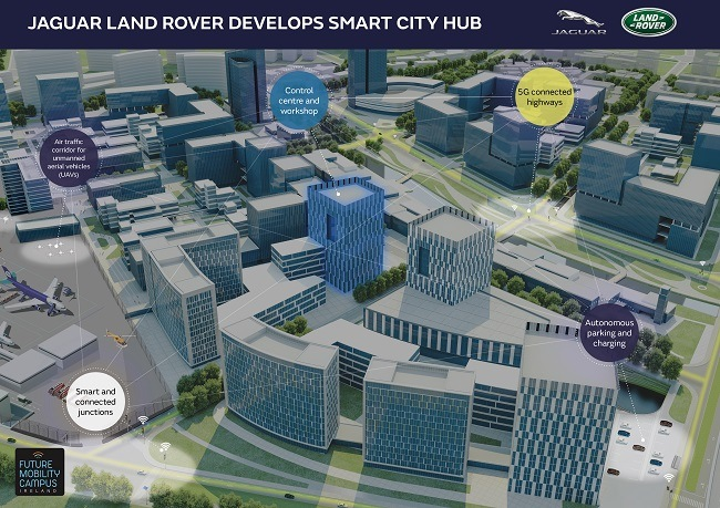 Illustration of the Future Mobility Campus Ireland testbed showing various technology aspects set to come.