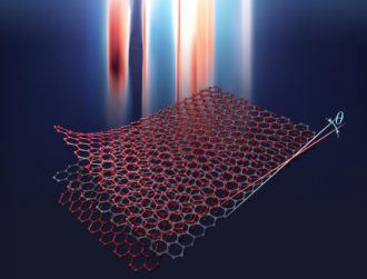 New twist in layered graphene could advance superconductivity