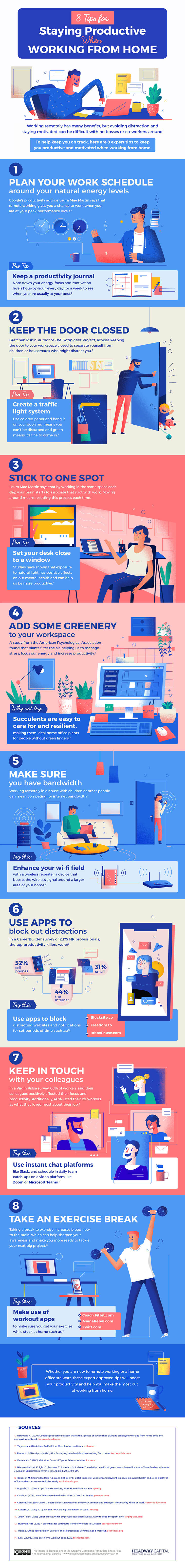 Headway Capital infographic showing eight ways to stay productive while working from home.