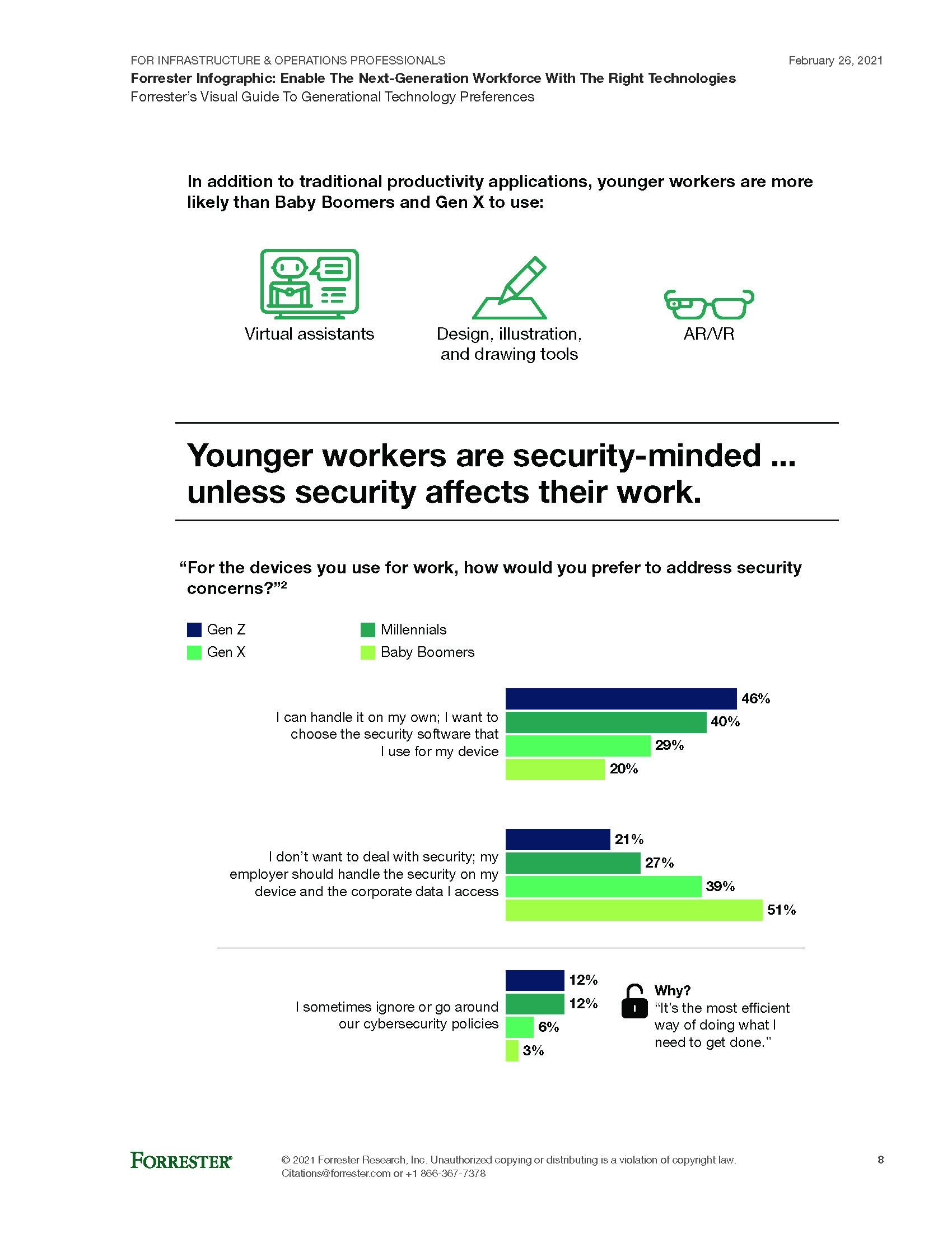 Infographie Forrester sur les travailleurs de la prochaine génération et leurs préférences technologiques.