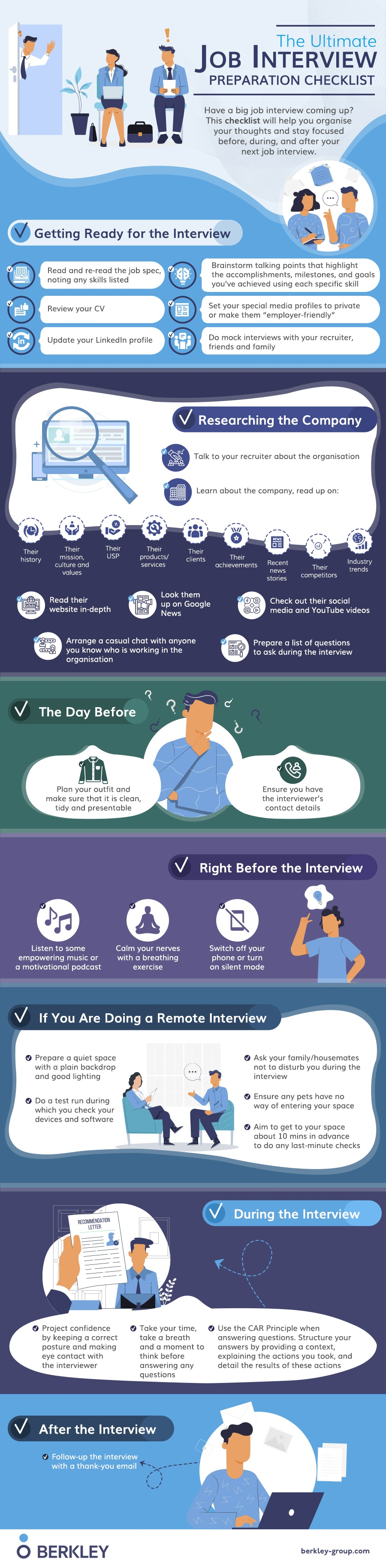 An infographic containing advice on how to prepare for a job interview.