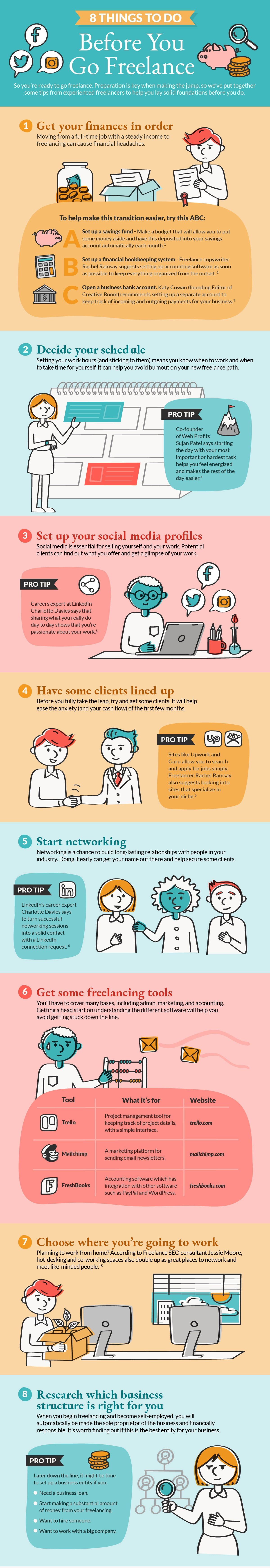 Before you go freelance infographic checklist.