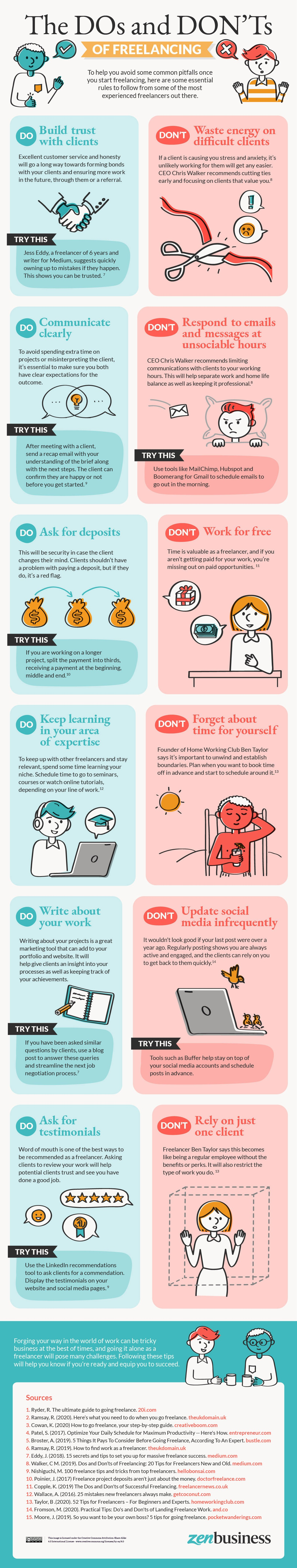Infographic on the dos and don'ts of freelance work.